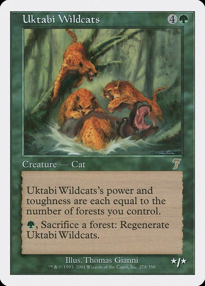 Uktabi+Wildcats