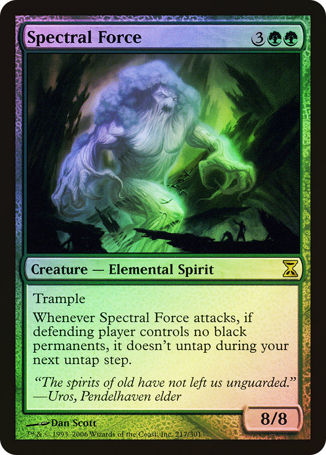 Spectral Force
