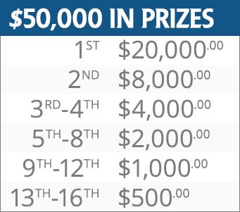 Prize Payout