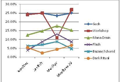 Graph!!!