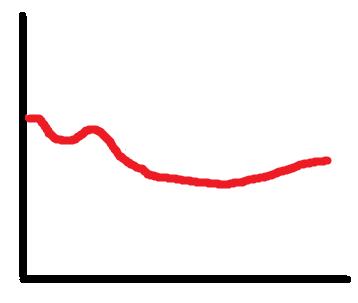 modo price chart