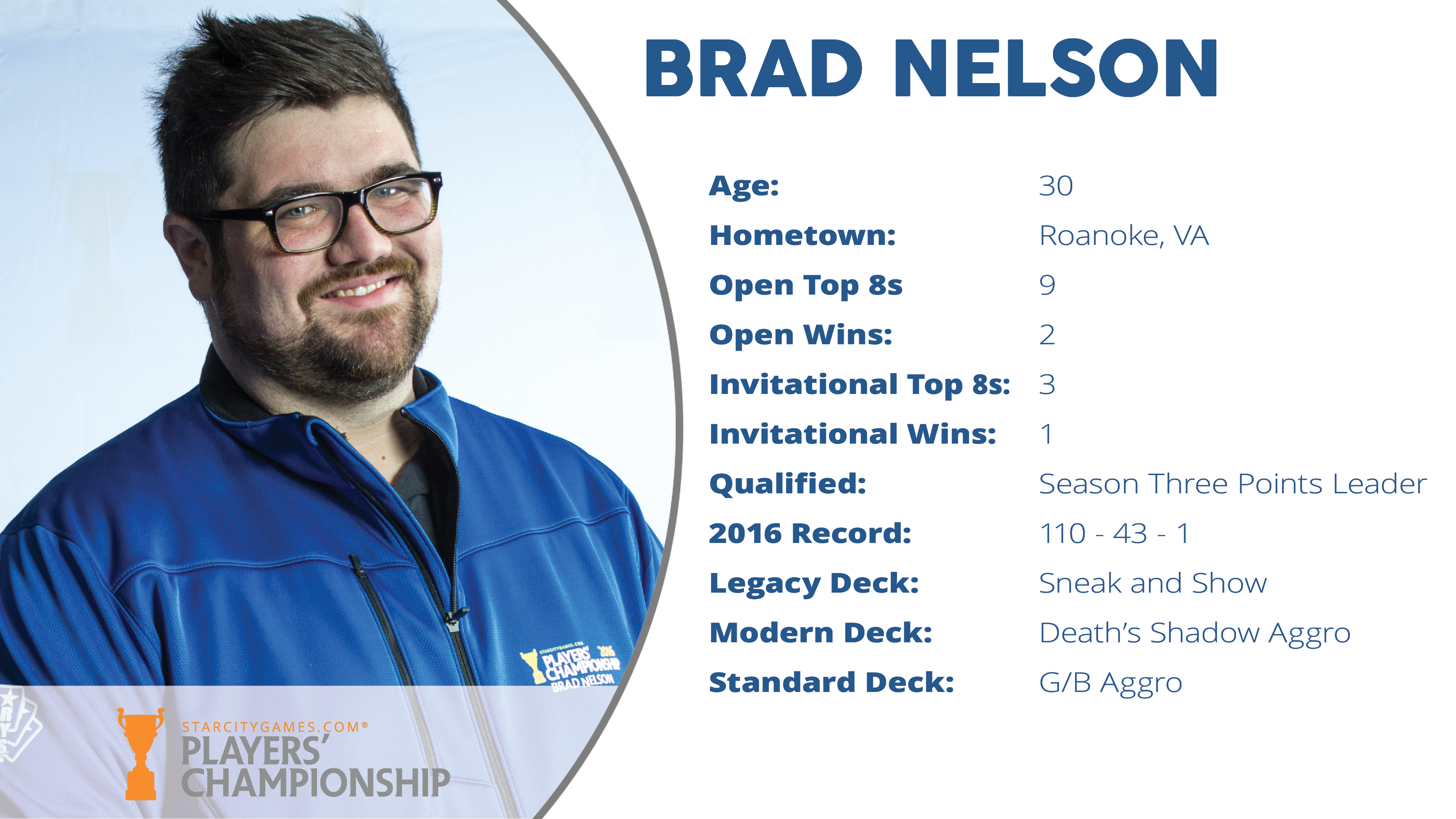 Players' Championship Profile Slide 2016